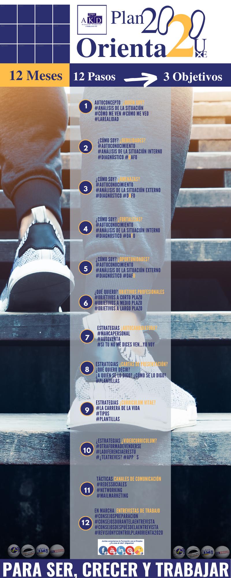 12 pasos Orienta2 UxE