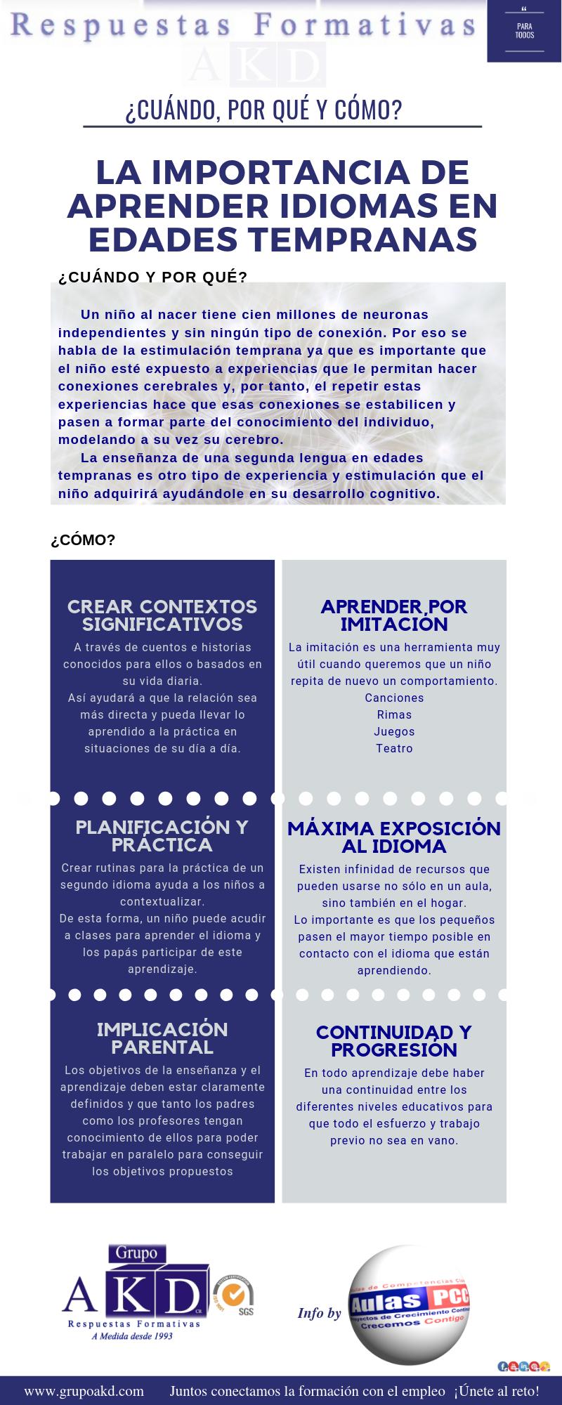 INFOGRAFIA Importancia Aprender Edades Tempranas.png