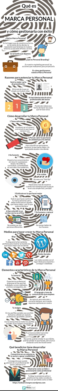 POL_PS6_AN 1_que-es-marca-personal-y-como-gestionarla-con-exito-infografia.jpg