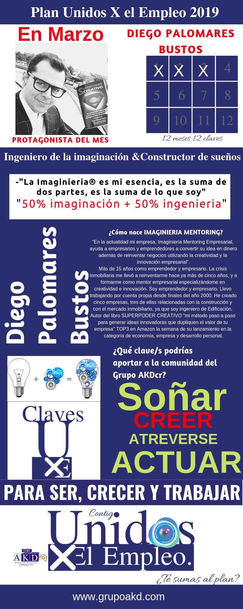 Protagonista mes de marzo: Diego Palomares