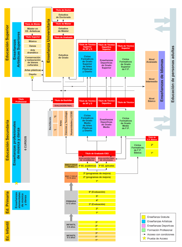 sistema-educativo-lomce-sin-titulo (1).png