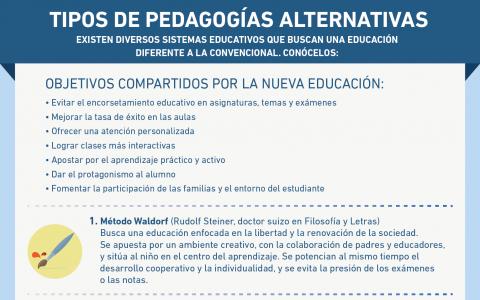 INFOGRAFÍA_Tipos-de-pedagogías-alternativas.png